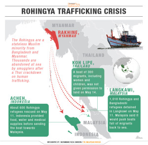graphic_Rohingya_trafficking_crisis_heza_150515_cs6_english